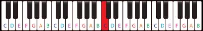 49-key_piano