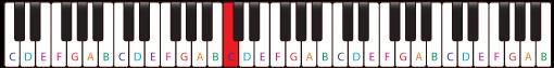 61-key_piano