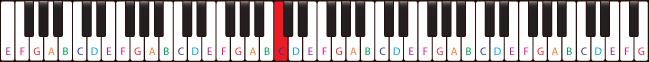 76-key_piano