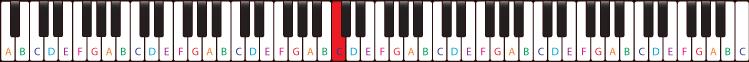 88-key_piano