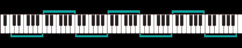 7 octaves modern piano keyboard