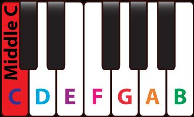 keyboard_middlec