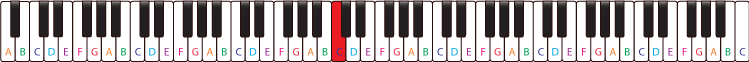 88 keys piano keyboard