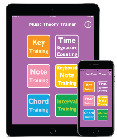 Piano Music Theory – Piano Music Theory Lessons for Beginners