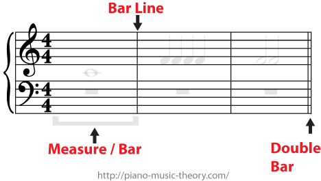 time_signature_measure