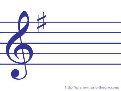 G major and E minor key signatures